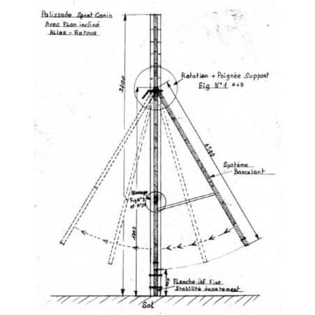 KIT Basculant palissade RING